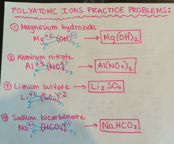 Polyatomic Ions Example Problems