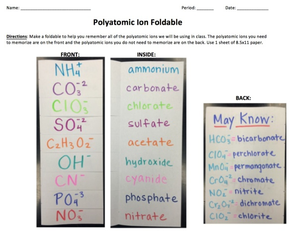 Polyatomic Ion Foldable Instructions