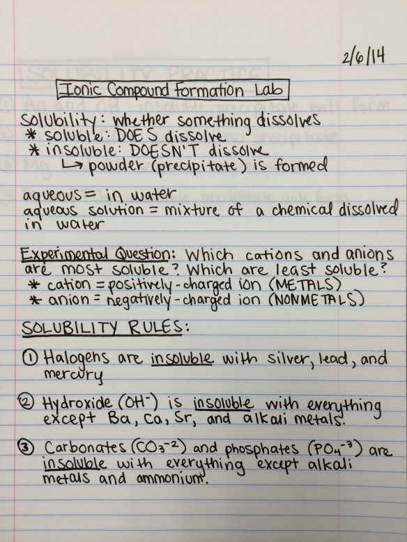 Compound Formation/Solubility Notes