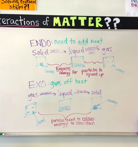 Exothermic/Endothermic Reactions and Phase Changes